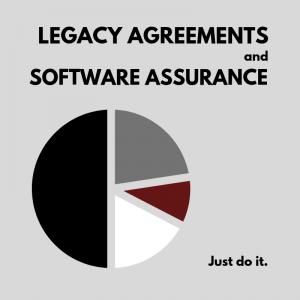 Microsoft OLP/OVS software assurance resolved